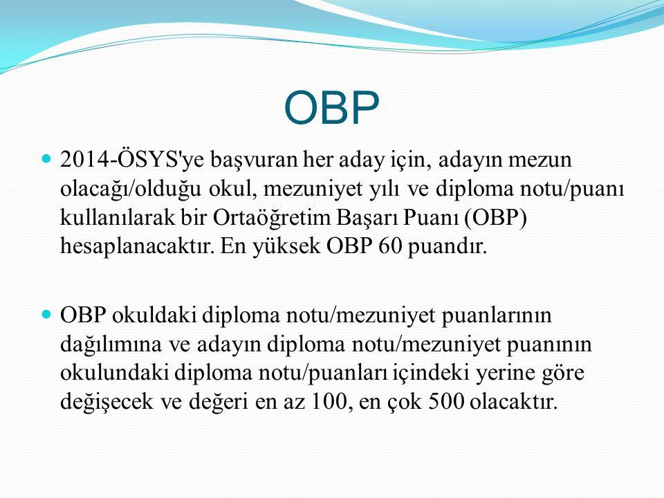 OBP 2014-ÖSYS'ye başvuran her aday için, adayın mezun olacağı/olduğu okul, mezuniyet yılı ve diploma notu/puanı kullanılarak bir Ortaöğretim Başarı Pu
