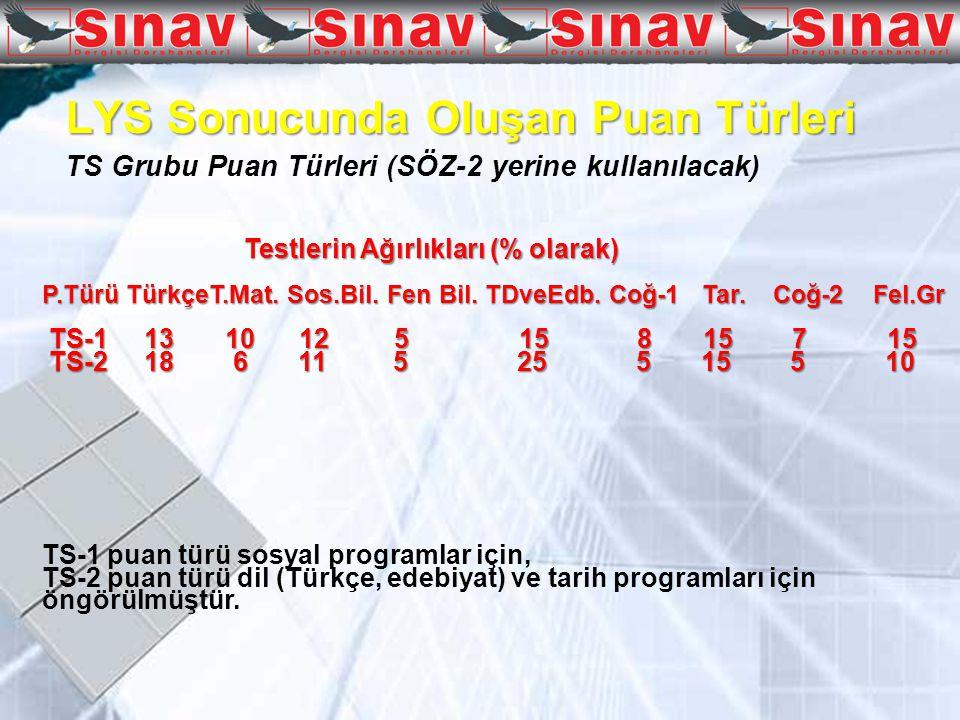 LYS Sonucunda Oluşan Puan Türleri TS Grubu Puan Türleri (SÖZ-2 yerine kullanılacak) Testlerin Ağırlıkları (% olarak) Testlerin Ağırlıkları (% olarak) P.Türü TürkçeT.Mat.