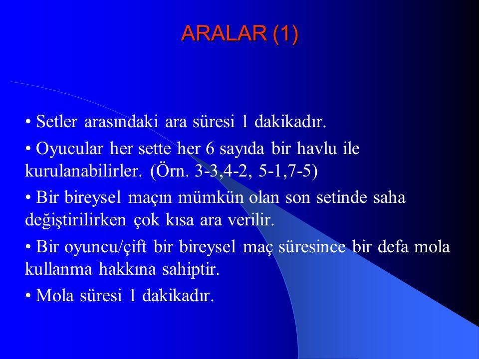 ARALAR (1) Setler arasındaki ara süresi 1 dakikadır. Oyucular her sette her 6 sayıda bir havlu ile kurulanabilirler. (Örn. 3-3,4-2, 5-1,7-5) Bir birey