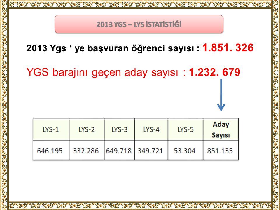 2013 Ygs ' ye başvuran öğrenci sayısı : 1.851. 326 YGS barajını geçen aday sayısı : 1.232. 679 2013 YGS – LYS İSTATİSTİĞİ