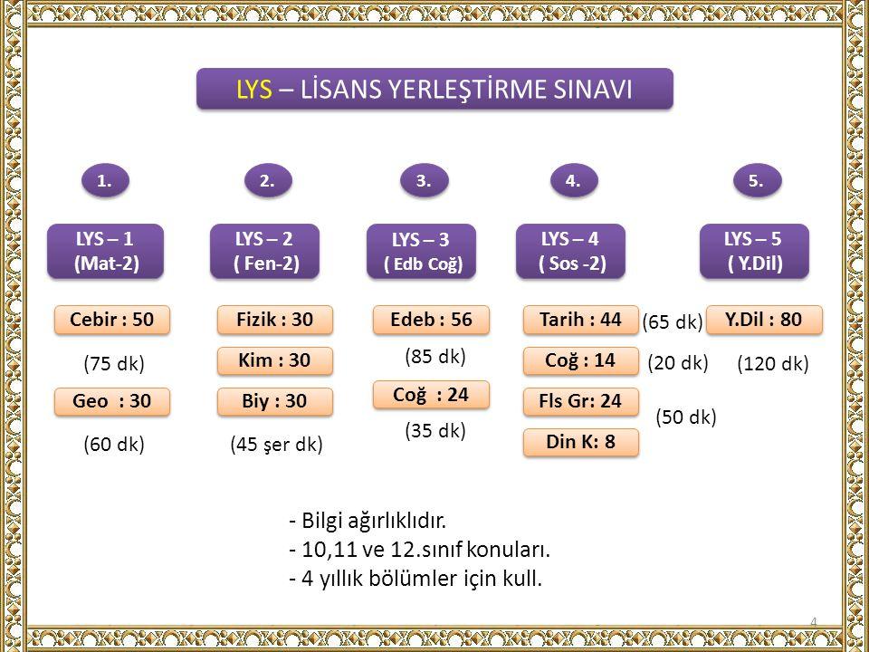 LYS– 2 / Fen – 2 LYS– 3 / Edeb-Coğ LYS– 4 / Sos Bil- 2 LYS – 5 / Y.Dil TM LYS– 1 / Mat – 2 LYS– 3 / Edeb-Coğ Sayısal LYS– 1 / Mat – 2 Sözel Y.