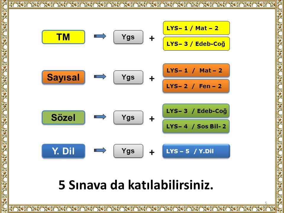 LYS– 2 / Fen – 2 LYS– 3 / Edeb-Coğ LYS– 4 / Sos Bil- 2 LYS – 5 / Y.Dil TM LYS– 1 / Mat – 2 LYS– 3 / Edeb-Coğ Sayısal LYS– 1 / Mat – 2 Sözel Y. Dil Ygs