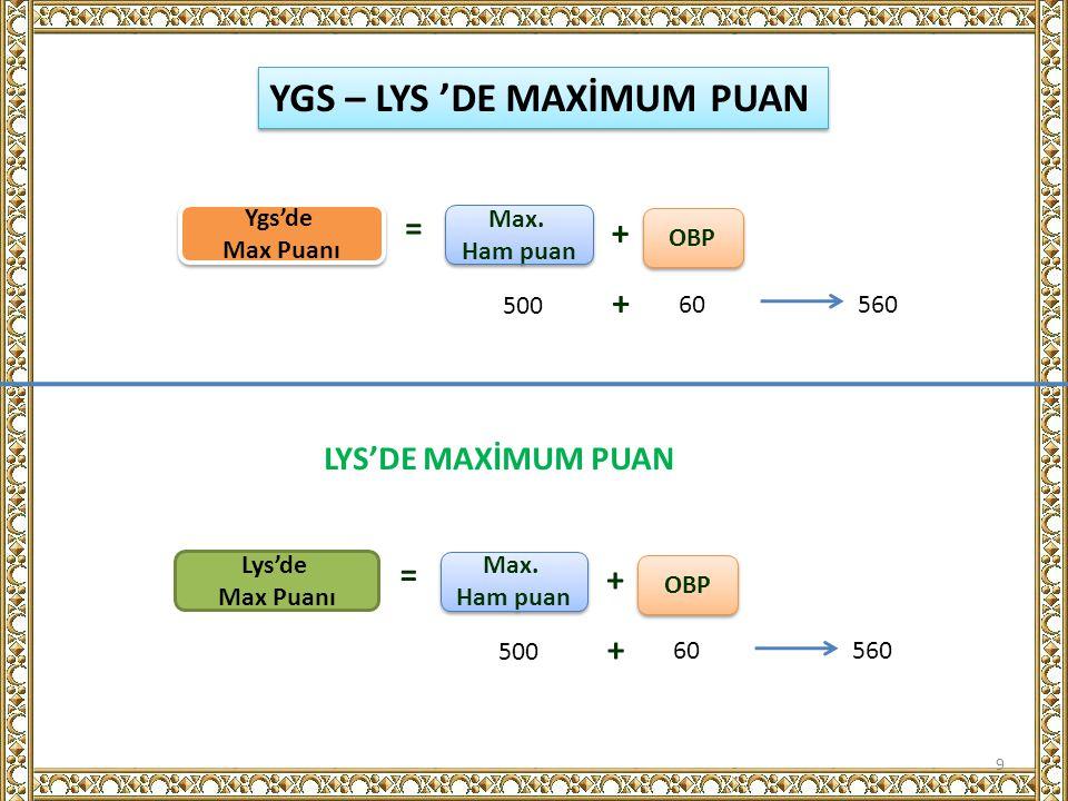 Ygs'de Max Puanı Ygs'de Max Puanı = Max. Ham puan Max. Ham puan OBP + YGS – LYS 'DE MAXİMUM PUAN + 500 60560 LYS'DE MAXİMUM PUAN Lys'de Max Puanı = Ma