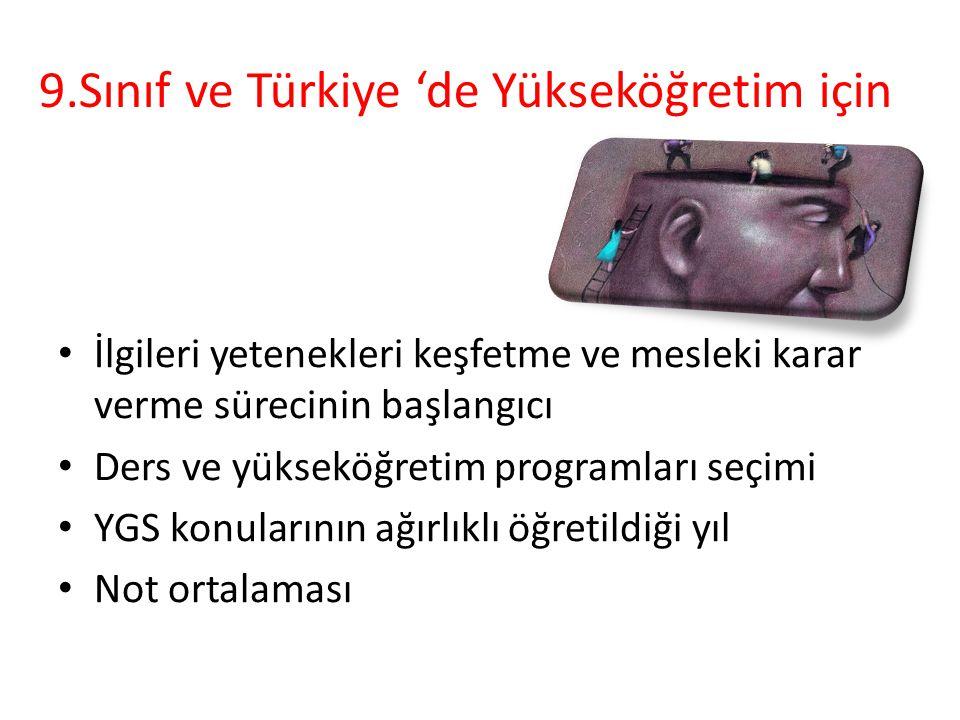 9.Sınıf ve Türkiye 'de Yükseköğretim için İlgileri yetenekleri keşfetme ve mesleki karar verme sürecinin başlangıcı Ders ve yükseköğretim programları