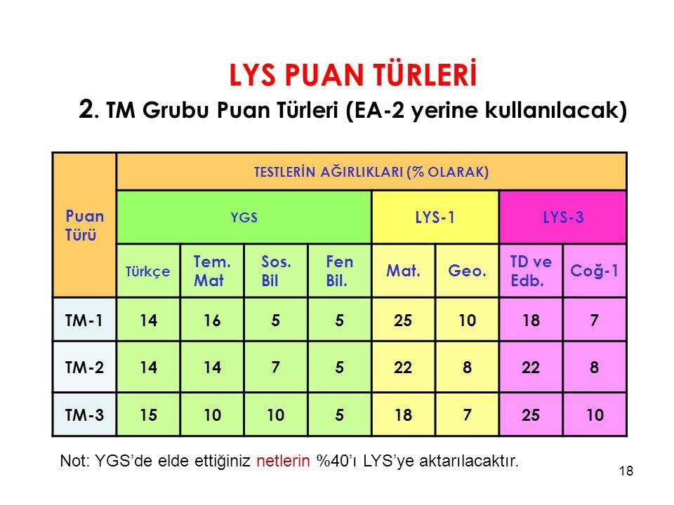 LYS PUAN TÜRLERİ 2. TM Grubu Puan Türleri (EA-2 yerine kullanılacak) Puan Türü TESTLERİN AĞIRLIKLARI (% OLARAK) YGS LYS-1LYS-3 Türkçe Tem. Mat Sos. Bi