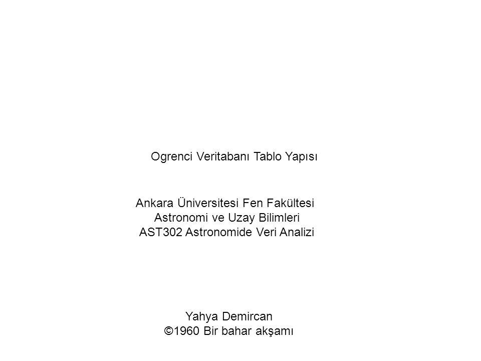 Ogrenci Veritabanı Tablo Yapısı Ankara Üniversitesi Fen Fakültesi Astronomi ve Uzay Bilimleri AST302 Astronomide Veri Analizi Yahya Demircan ©1960 Bir bahar akşamı