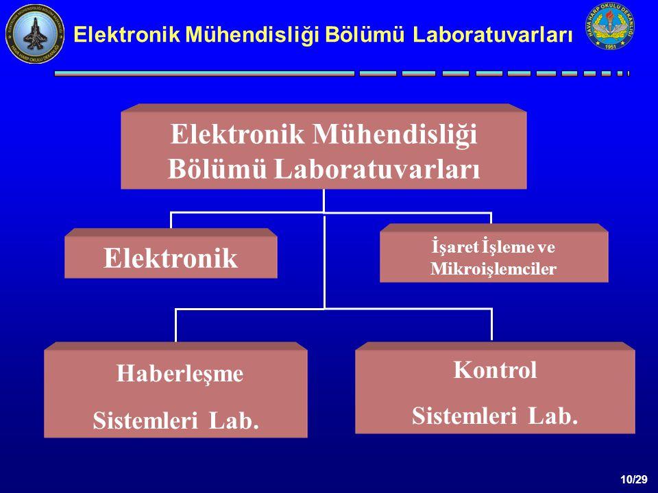10/29 Kontrol Sistemleri Lab.İşaret İşleme ve Mikroişlemciler Haberleşme Sistemleri Lab.