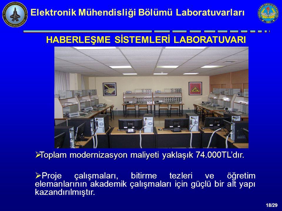 18/29  Toplam modernizasyon maliyeti yaklaşık 74.000TL'dır.