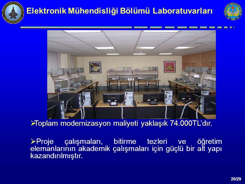 20/29  Toplam modernizasyon maliyeti yaklaşık 74.000TL'dır.