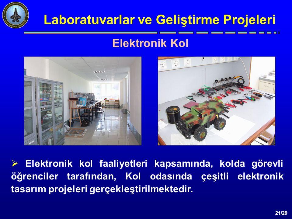 21/29 Laboratuvarlar ve Geliştirme Projeleri Elektronik Kol  Elektronik kol faaliyetleri kapsamında, kolda görevli öğrenciler tarafından, Kol odasında çeşitli elektronik tasarım projeleri gerçekleştirilmektedir.