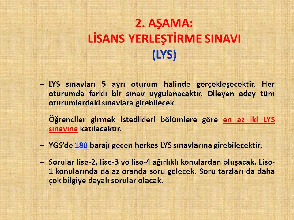 LYS SINAVLARI (2013) LYS-4 (Tarih, Coğ-2, Fel.
