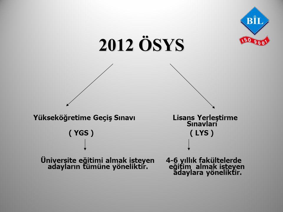2012 ÖSYS Yükseköğretime Geçiş Sınavı Lisans Yerleştirme Sınavları ( YGS ) ( LYS ) Üniversite eğitimi almak isteyen 4-6 yıllık fakültelerde adayların tümüne yöneliktir.