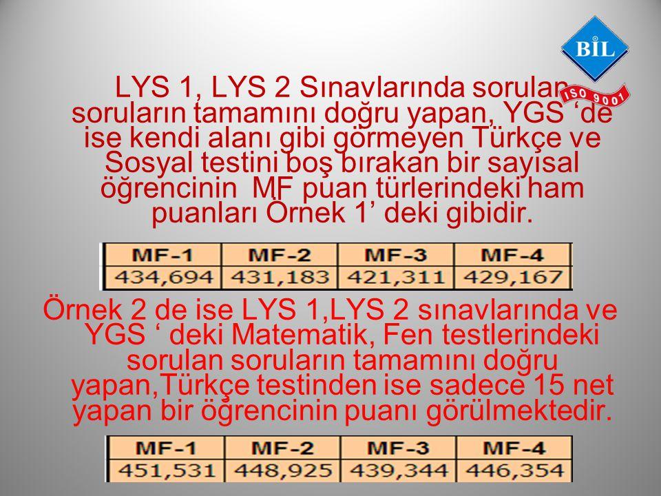 LYS 1, LYS 2 Sınavlarında sorulan soruların tamamını doğru yapan, YGS 'de ise kendi alanı gibi görmeyen Türkçe ve Sosyal testini boş bırakan bir sayısal öğrencinin MF puan türlerindeki ham puanları Örnek 1' deki gibidir.
