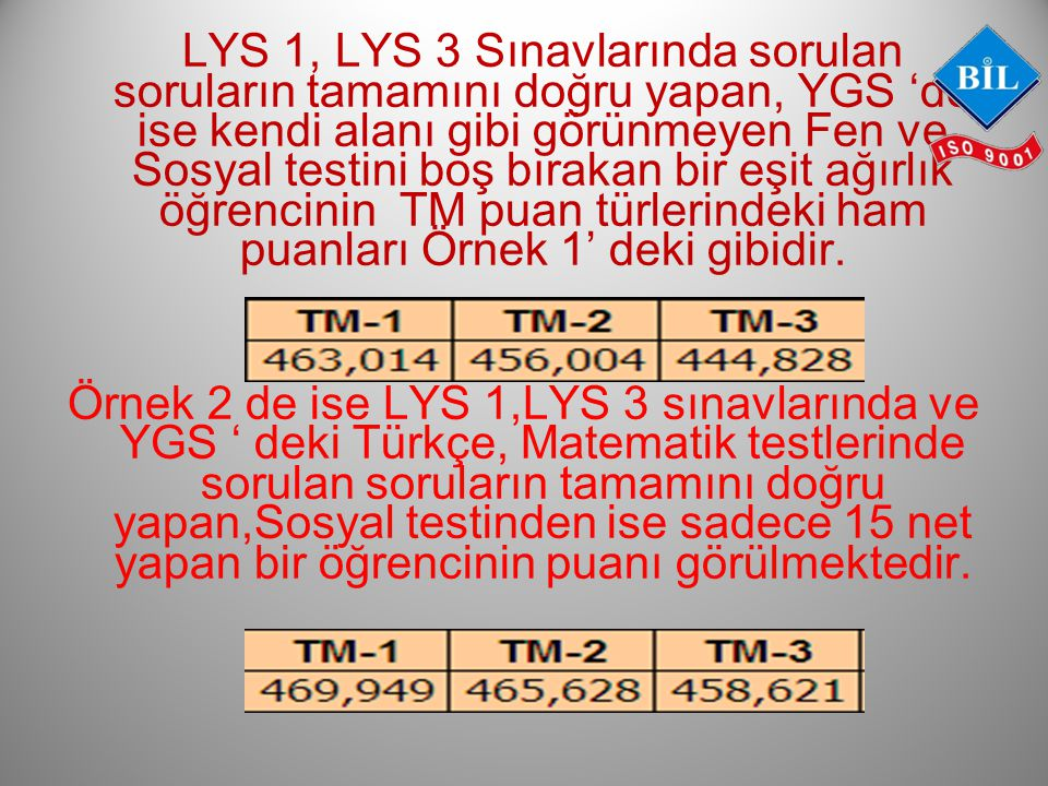 LYS 1, LYS 3 Sınavlarında sorulan soruların tamamını doğru yapan, YGS 'de ise kendi alanı gibi görünmeyen Fen ve Sosyal testini boş bırakan bir eşit ağırlık öğrencinin TM puan türlerindeki ham puanları Örnek 1' deki gibidir.