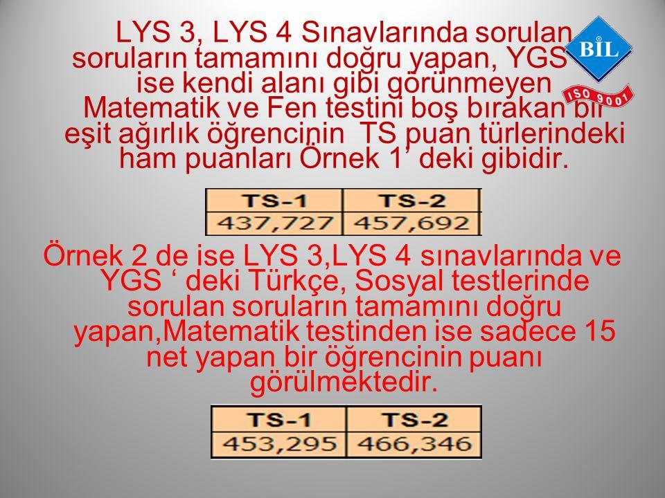 LYS 3, LYS 4 Sınavlarında sorulan soruların tamamını doğru yapan, YGS 'de ise kendi alanı gibi görünmeyen Matematik ve Fen testini boş bırakan bir eşit ağırlık öğrencinin TS puan türlerindeki ham puanları Örnek 1' deki gibidir.