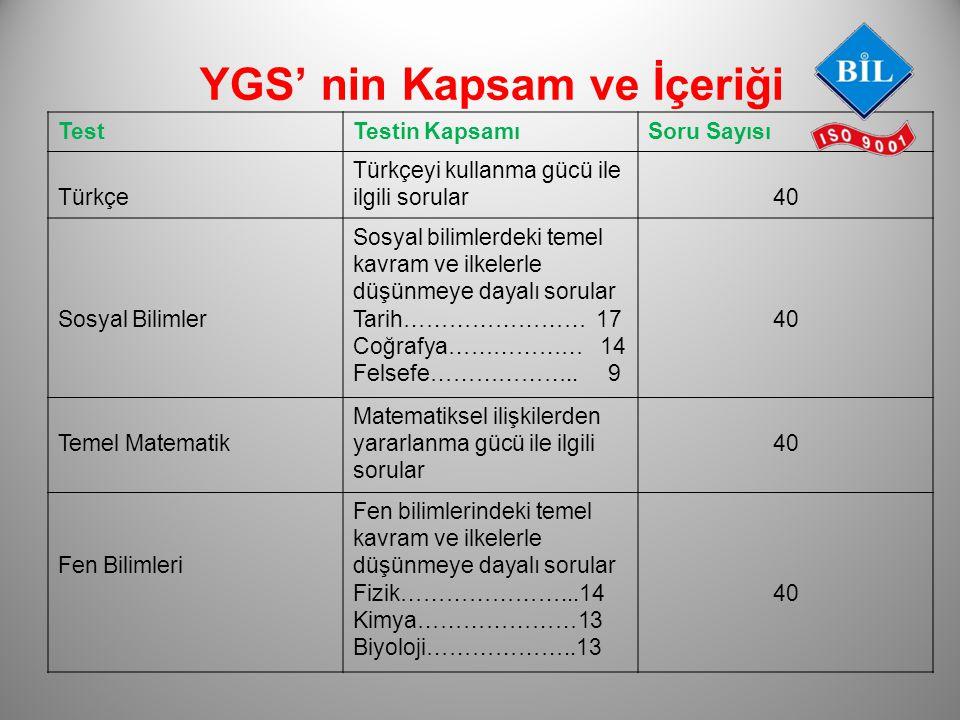 YGS' nin Kapsam ve İçeriği TestTestin KapsamıSoru Sayısı Türkçe Türkçeyi kullanma gücü ile ilgili sorular40 Sosyal Bilimler Sosyal bilimlerdeki temel