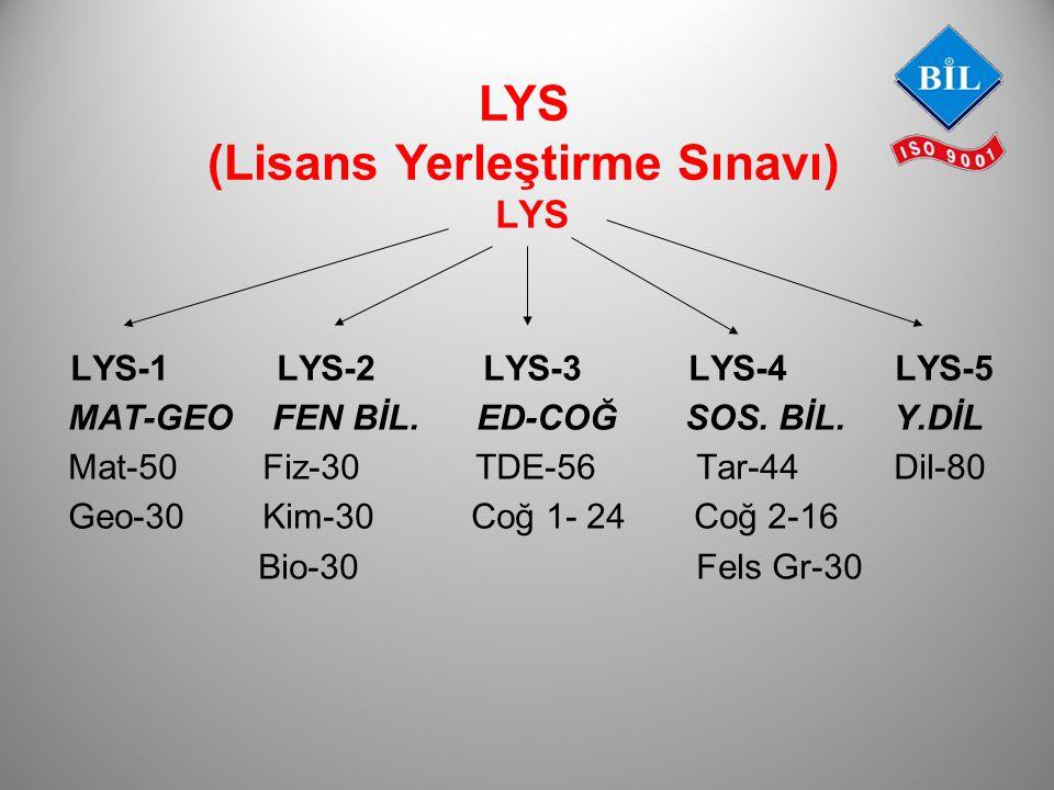 LYS LYS-1 LYS-2 LYS-3 LYS-4 LYS-5 MAT-GEO FEN BİL.