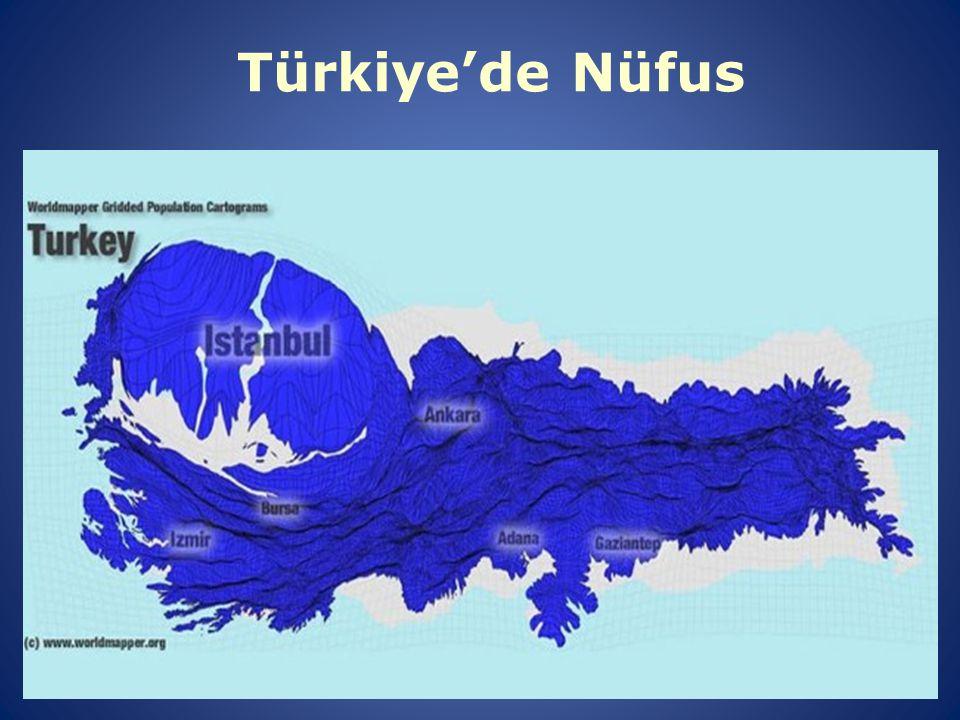 9 Türkiye'de Nüfus