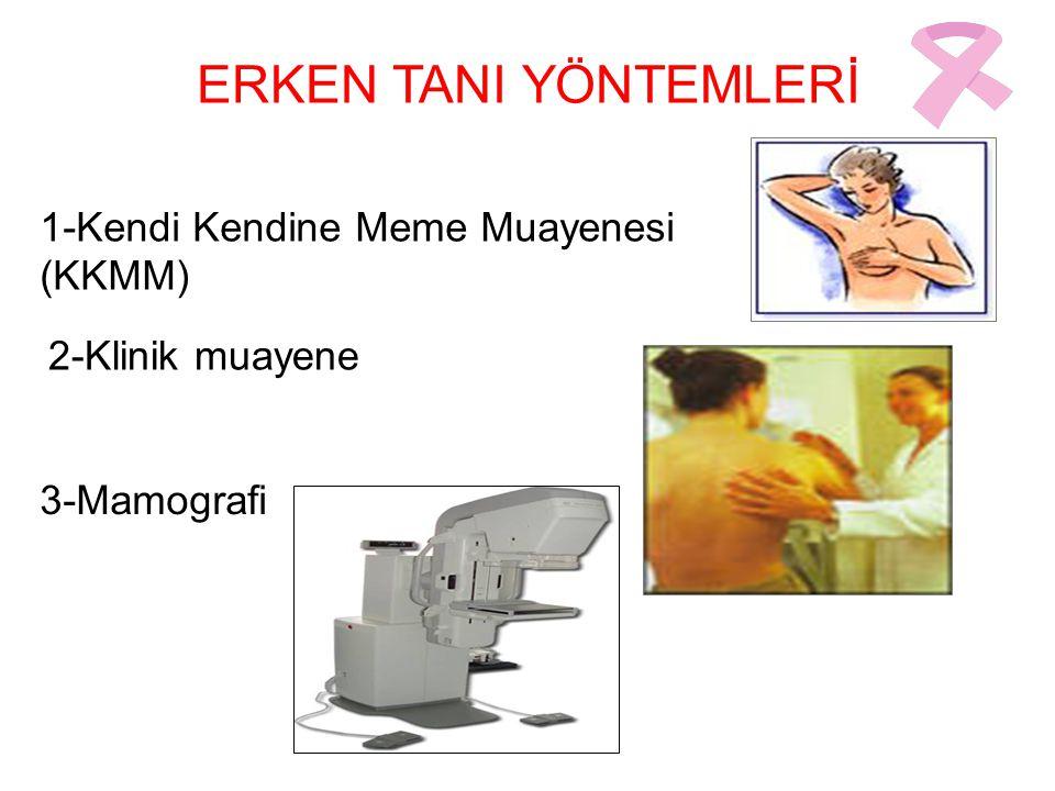 ERKEN TANI YÖNTEMLERİ 1-Kendi Kendine Meme Muayenesi (KKMM) 2-Klinik muayene 3-Mamografi