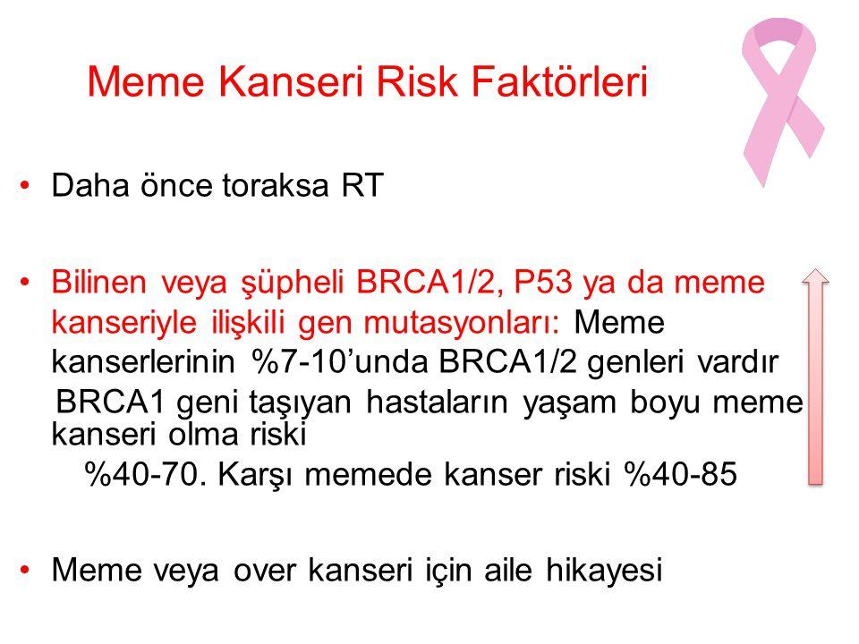 Daha önce toraksa RT Bilinen veya şüpheli BRCA1/2, P53 ya da meme kanseriyle ilişkili gen mutasyonları: Meme kanserlerinin %7-10'unda BRCA1/2 genleri