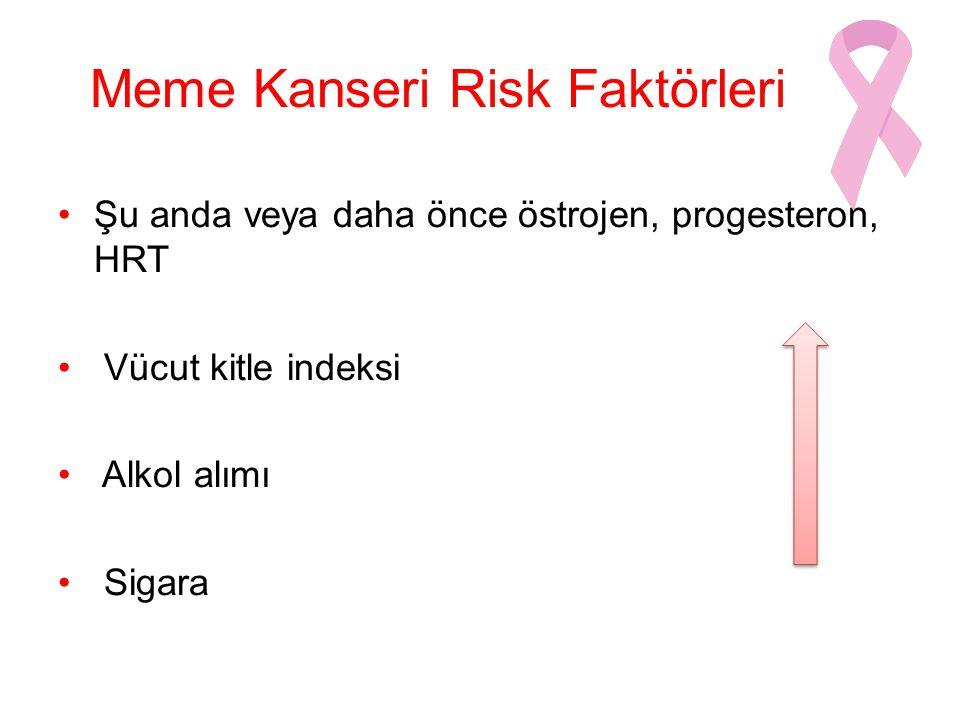 Şu anda veya daha önce östrojen, progesteron, HRT Vücut kitle indeksi Alkol alımı Sigara