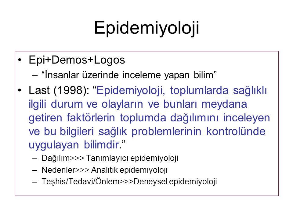 Epidemiyoloji Epi+Demos+Logos – İnsanlar üzerinde inceleme yapan bilim Last (1998): Epidemiyoloji, toplumlarda sağlıklı ilgili durum ve olayların ve bunları meydana getiren faktörlerin toplumda dağılımını inceleyen ve bu bilgileri sağlık problemlerinin kontrolünde uygulayan bilimdir. –Dağılım>>> Tanımlayıcı epidemiyoloji –Nedenler>>> Analitik epidemiyoloji –Teşhis/Tedavi/Önlem>>>Deneysel epidemiyoloji