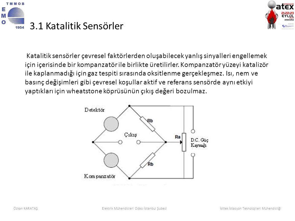 Katalitik sensörler çevresel faktörlerden oluşabilecek yanlış sinyalleri engellemek için içerisinde bir kompanzatör ile birlikte üretilirler. Kompanza