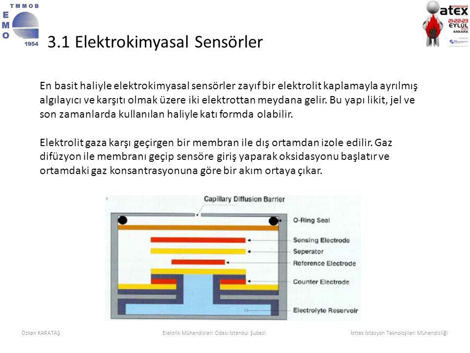 En basit haliyle elektrokimyasal sensörler zayıf bir elektrolit kaplamayla ayrılmış algılayıcı ve karşıtı olmak üzere iki elektrottan meydana gelir. B