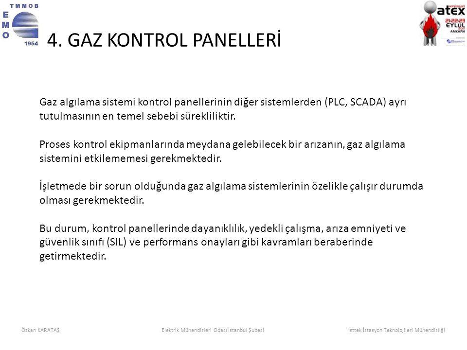 Gaz algılama sistemi kontrol panellerinin diğer sistemlerden (PLC, SCADA) ayrı tutulmasının en temel sebebi sürekliliktir. Proses kontrol ekipmanların