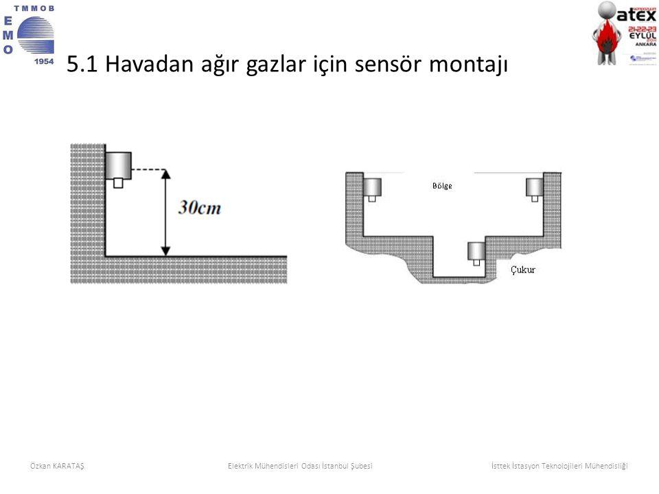Özkan KARATAŞElektrik Mühendisleri Odası İstanbul Şubesi İsttek İstasyon Teknolojileri Mühendisliği 5.1 Havadan ağır gazlar için sensör montajı