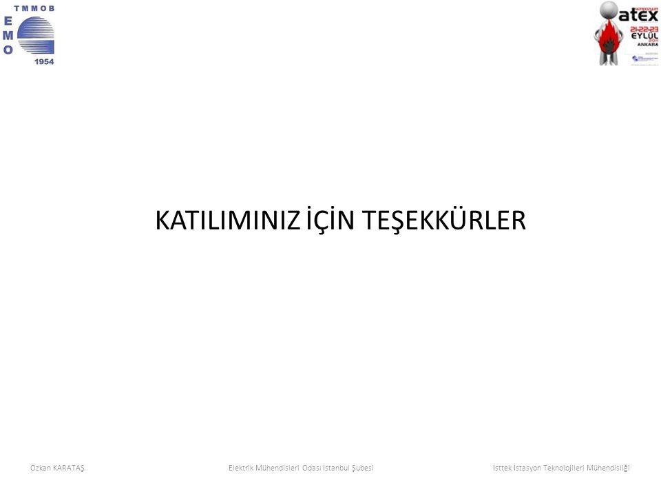 Özkan KARATAŞElektrik Mühendisleri Odası İstanbul Şubesi İsttek İstasyon Teknolojileri Mühendisliği KATILIMINIZ İÇİN TEŞEKKÜRLER