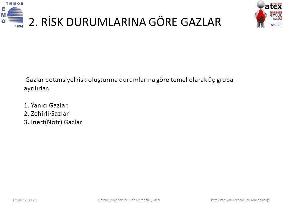 Gazlar potansiyel risk oluşturma durumlarına göre temel olarak üç gruba ayrılırlar. 1. Yanıcı Gazlar. 2. Zehirli Gazlar. 3. İnert(Nötr) Gazlar Özkan K