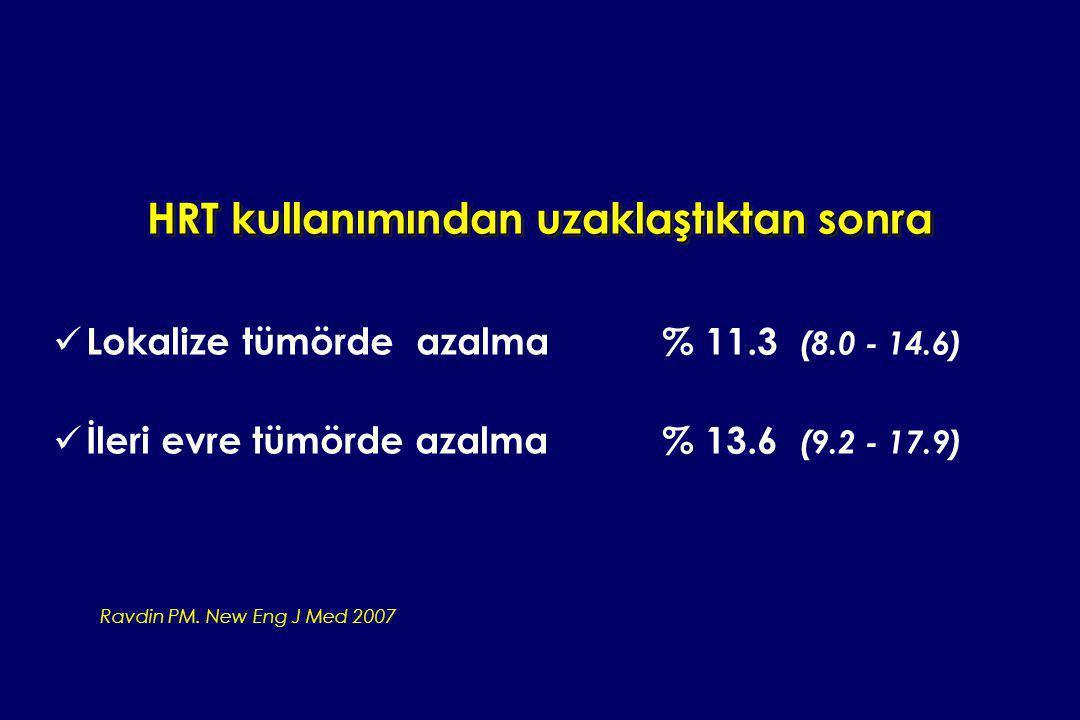 Lokalize tümörde azalma % 11.3 (8.0 - 14.6) İleri evre tümörde azalma% 13.6 (9.2 - 17.9) HRT kullanımından uzaklaştıktan sonra Ravdin PM. New Eng J Me