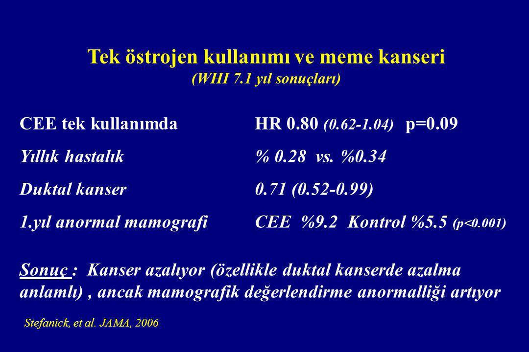 Stefanick, et al. JAMA, 2006 Tek östrojen kullanımı ve meme kanseri (WHI 7.1 yıl sonuçları) CEE tek kullanımda HR 0.80 (0.62-1.04) p=0.09 Yıllık hasta