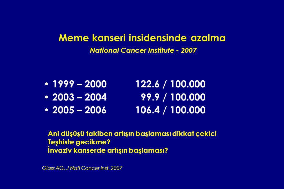 1999 – 2000 122.6 / 100.000 2003 – 2004 99.9 / 100.000 2005 – 2006 106.4 / 100.000 Meme kanseri insidensinde azalma National Cancer Institute - 2007 G