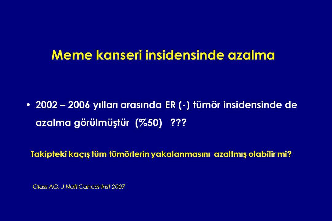 Meme kanseri insidensinde azalma 2002 – 2006 yılları arasında ER (-) tümör insidensinde de azalma görülmüştür (%50) ??? Glass AG. J Natl Cancer Inst 2