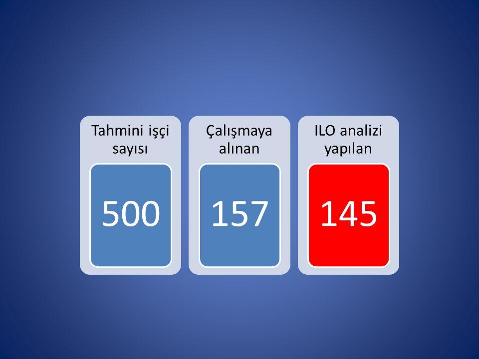 Tahmini işçi sayısı 500 Çalışmaya alınan 157 ILO analizi yapılan 145