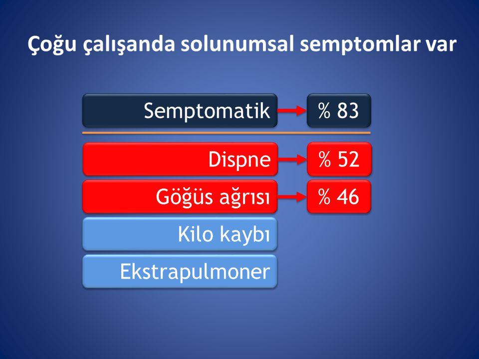 Semptomatik % 83 Dispne % 52 Göğüs ağrısı % 46 Kilo kaybı Ekstrapulmoner Çoğu çalışanda solunumsal semptomlar var