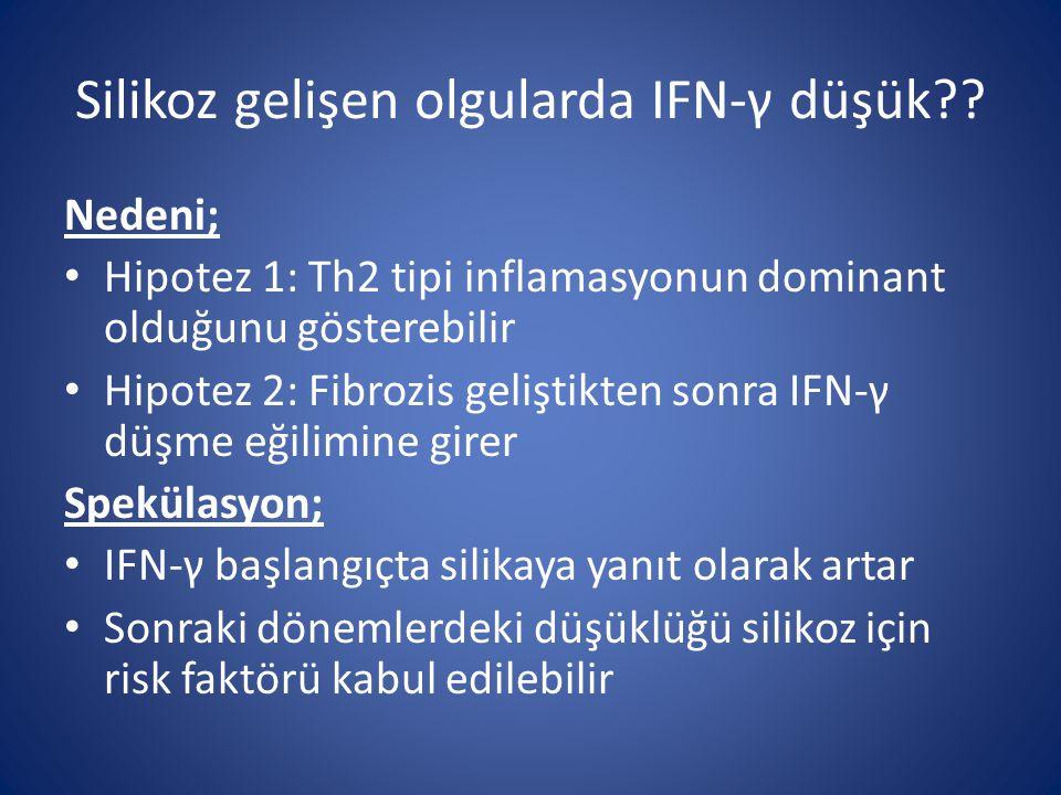 Silikoz gelişen olgularda IFN-γ düşük?.