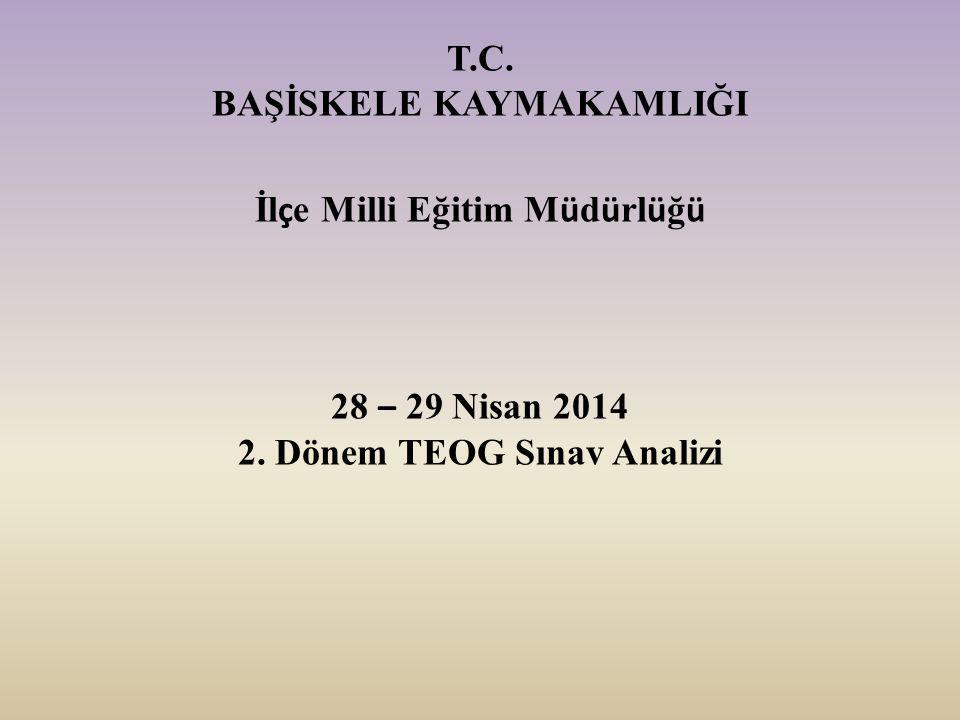 T.C. BAŞİSKELE KAYMAKAMLIĞI İl ç e Milli Eğitim M ü d ü rl ü ğ ü 28 – 29 Nisan 2014 2.
