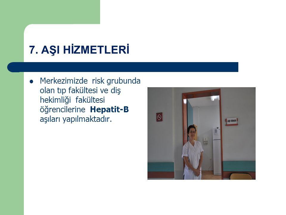 7. AŞI HİZMETLERİ Merkezimizde risk grubunda olan tıp fakültesi ve diş hekimliği fakültesi öğrencilerine Hepatit-B aşıları yapılmaktadır.