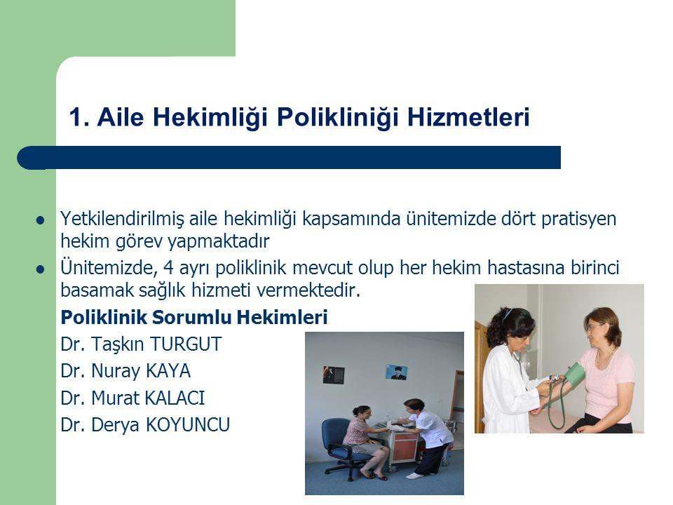 1. Aile Hekimliği Polikliniği Hizmetleri Yetkilendirilmiş aile hekimliği kapsamında ünitemizde dört pratisyen hekim görev yapmaktadır Ünitemizde, 4 ay