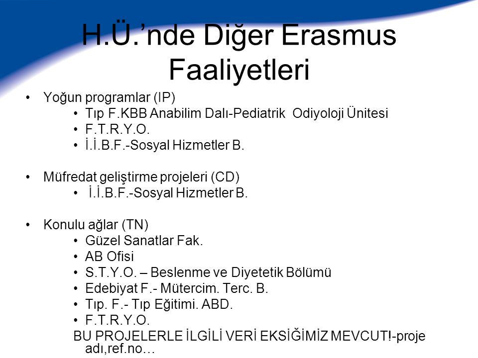 H.Ü.'nde Diğer Erasmus Faaliyetleri Yoğun programlar (IP) Tıp F.KBB Anabilim Dalı-Pediatrik Odiyoloji Ünitesi F.T.R.Y.O.