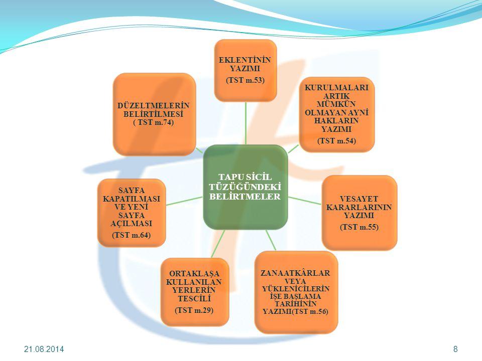 TAPU SİCİL TÜZÜĞÜNDEKİ BELİRTMELER EKLENTİNİN YAZIMI (TST m.53) KURULMALARI ARTIK MÜMKÜN OLMAYAN AYNİ HAKLARIN YAZIMI (TST m.54) VESAYET KARARLARININ