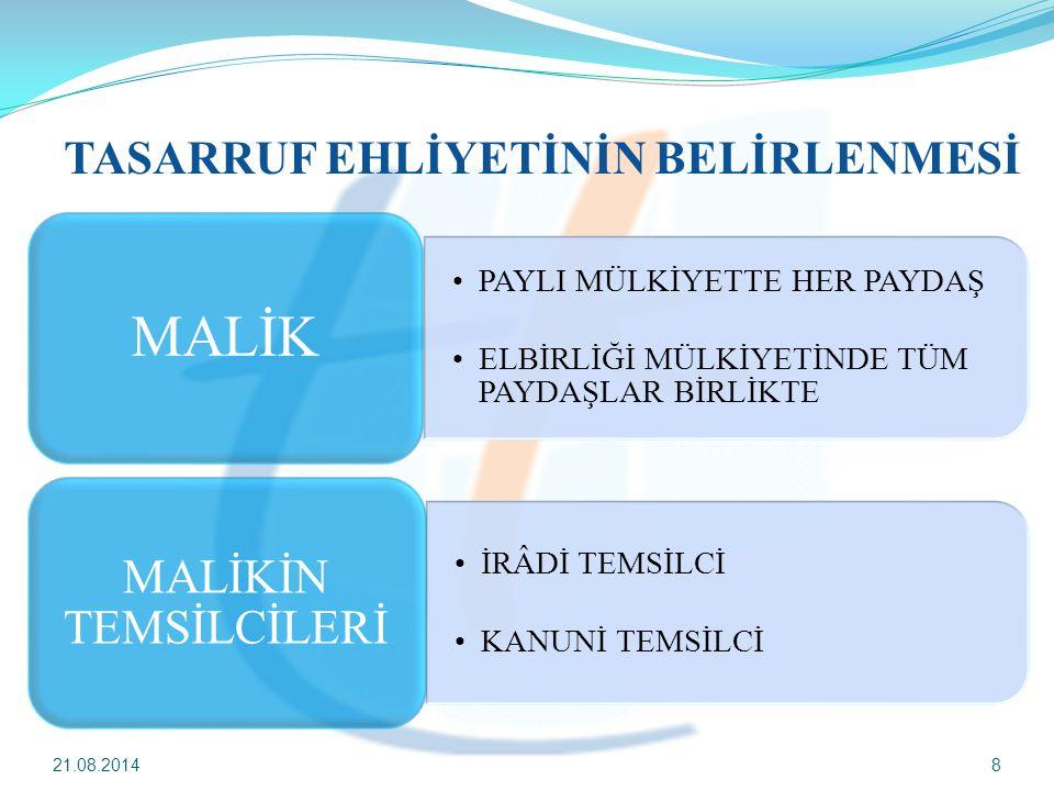 9 MÂLİK PAYLI MÜLKİYET TMK 688 md.vd.