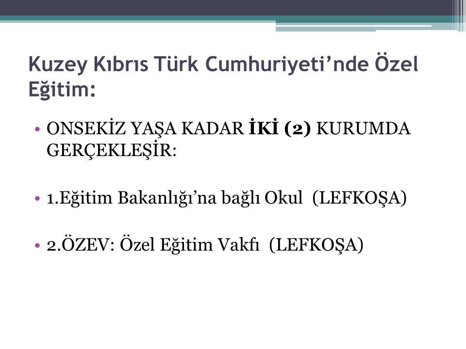 Kuzey Kıbrıs Türk Cumhuriyeti'nde Özel Eğitim: ONSEKİZ YAŞA KADAR İKİ (2) KURUMDA GERÇEKLEŞİR: 1.Eğitim Bakanlığı'na bağlı Okul (LEFKOŞA) 2.ÖZEV: Özel