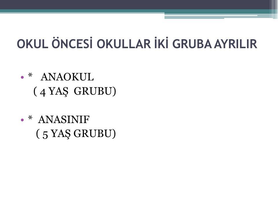 Türkiye'de bulunan Üniversitelere girmek için: İKİ AŞAMALI olarak yapılan giriş sınavı ile gerçekleşir: -YGS: (ÖĞRENCİ YERLEŞTİRME SINAVI) -LYS: (LİSANS YERLEŞTİRME SINAVI)