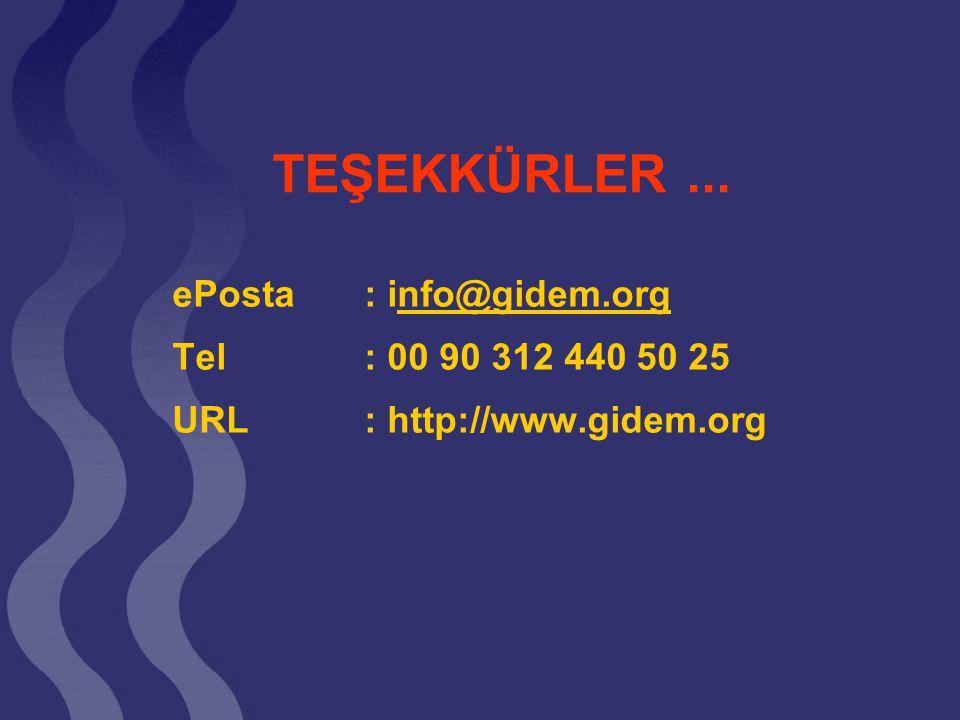 TEŞEKKÜRLER... ePosta: info@gidem.orgnfo@gidem.org Tel: 00 90 312 440 50 25 URL: http://www.gidem.org