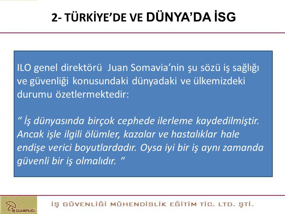 2- TÜRKİYE'DE VE DÜNYA'DA İSG ILO genel direktörü Juan Somavia'nin şu sözü iş sağlığı ve güvenliği konusundaki dünyadaki ve ülkemizdeki durumu özetler
