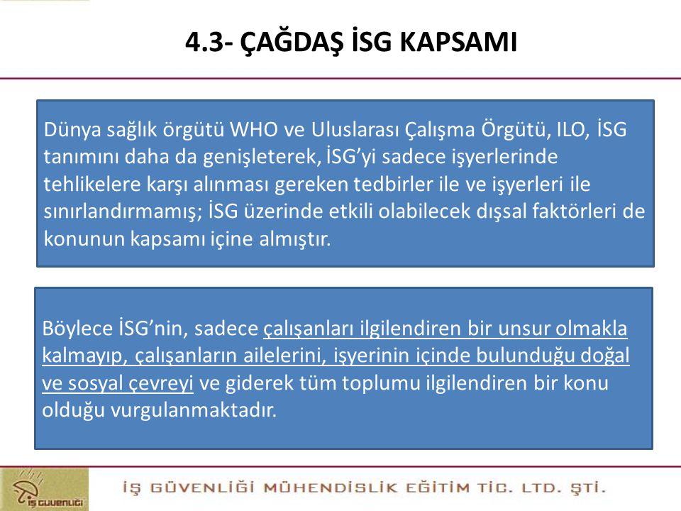 4.3- ÇAĞDAŞ İSG KAPSAMI Dünya sağlık örgütü WHO ve Uluslarası Çalışma Örgütü, ILO, İSG tanımını daha da genişleterek, İSG'yi sadece işyerlerinde tehli